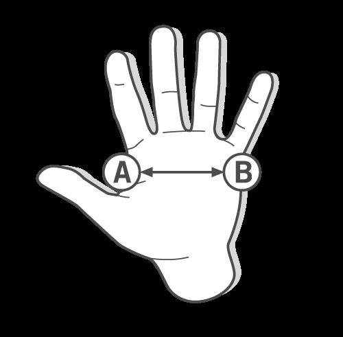 Guía para medir tu mano